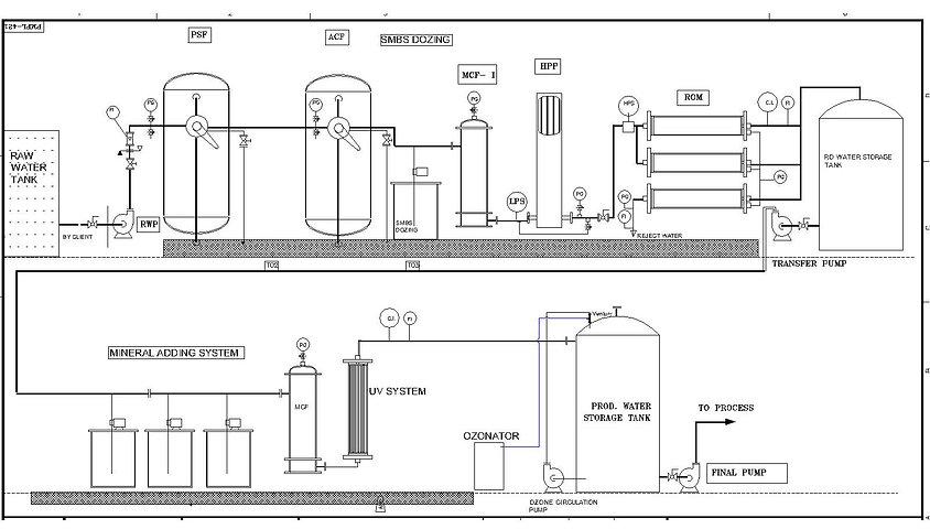 ro plant flow chart.jpg