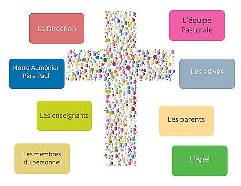 pastorale org.jpg