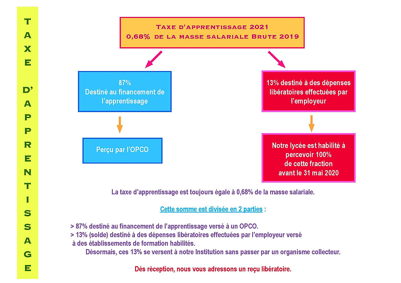 taxe apprentissage site internet_Page_2.