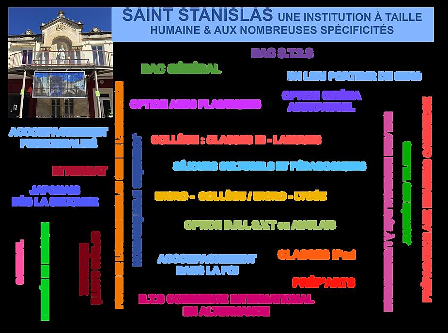PRÉSENTATION_ST_STAN.png
