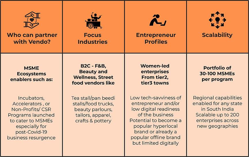 Vendo-Partner-Portfolio-Table.jpg