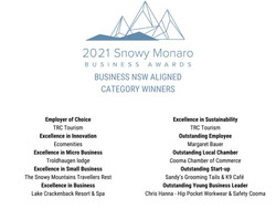 2021 Snowy Monaro Business Awards Sandys Grooming Tails Outstanding Start Up