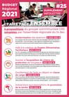 5 PROPOSITIONS des élu.e.s communistes retenues lors de l'assemblée régionale du 14 décembre 2020 ..