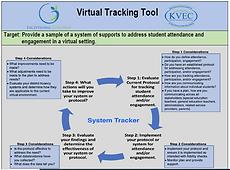 Virtual Tracking Tool.PNG