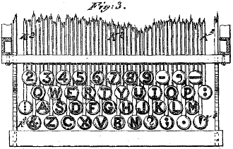 QWERTY: The First Six Keys on First Letter Row of The Keyboard