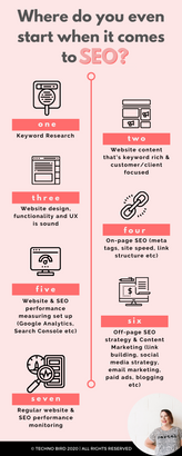Pinterest - Where to start with SEO (2).