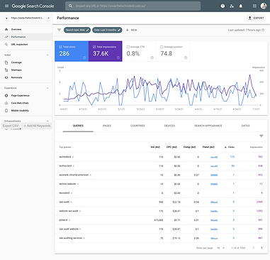 screencapture-search-google-search-console-performance-search-analytics-2021-07-05-16_58_5