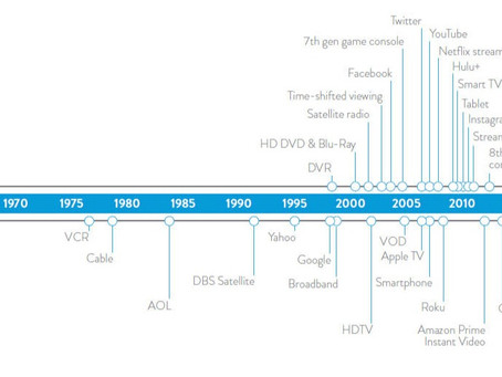 The Evolution of the OTT Giant: A Rapid Switch from Traditional Television