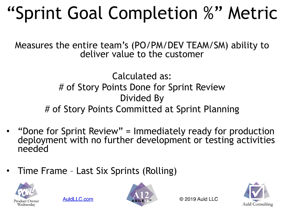 Spring Goal Completion % Metric and Definition