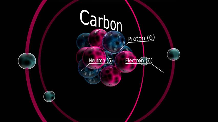 Carbon Atom 666