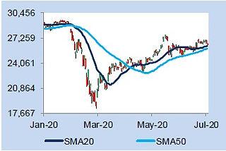 DJIA Chart.jpg