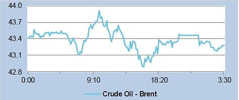crude oil brent.jpg