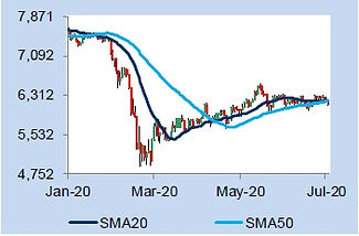 ftse chart.jpg