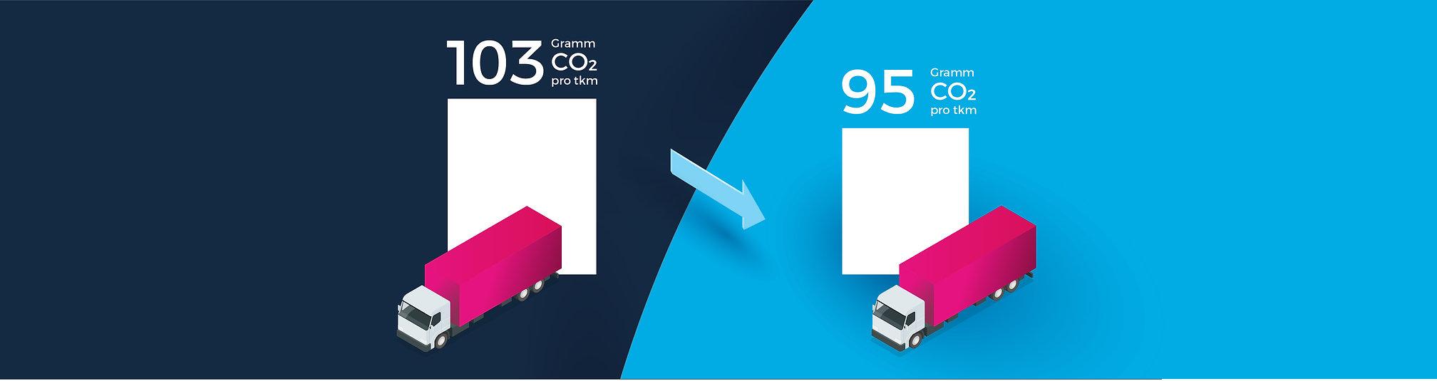 Nachhaltigkeit_CO2_Reduktion_Illu-27.jpg