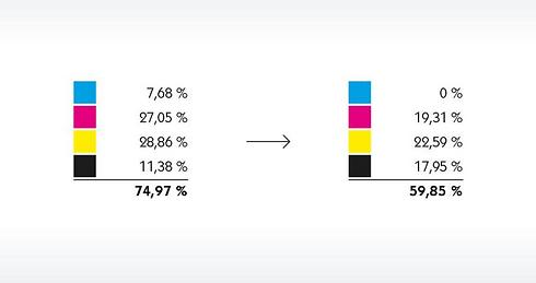 GMG ColorServer Digital ecoSave