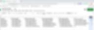Example of Keyword Spreadsheet for Rabbits