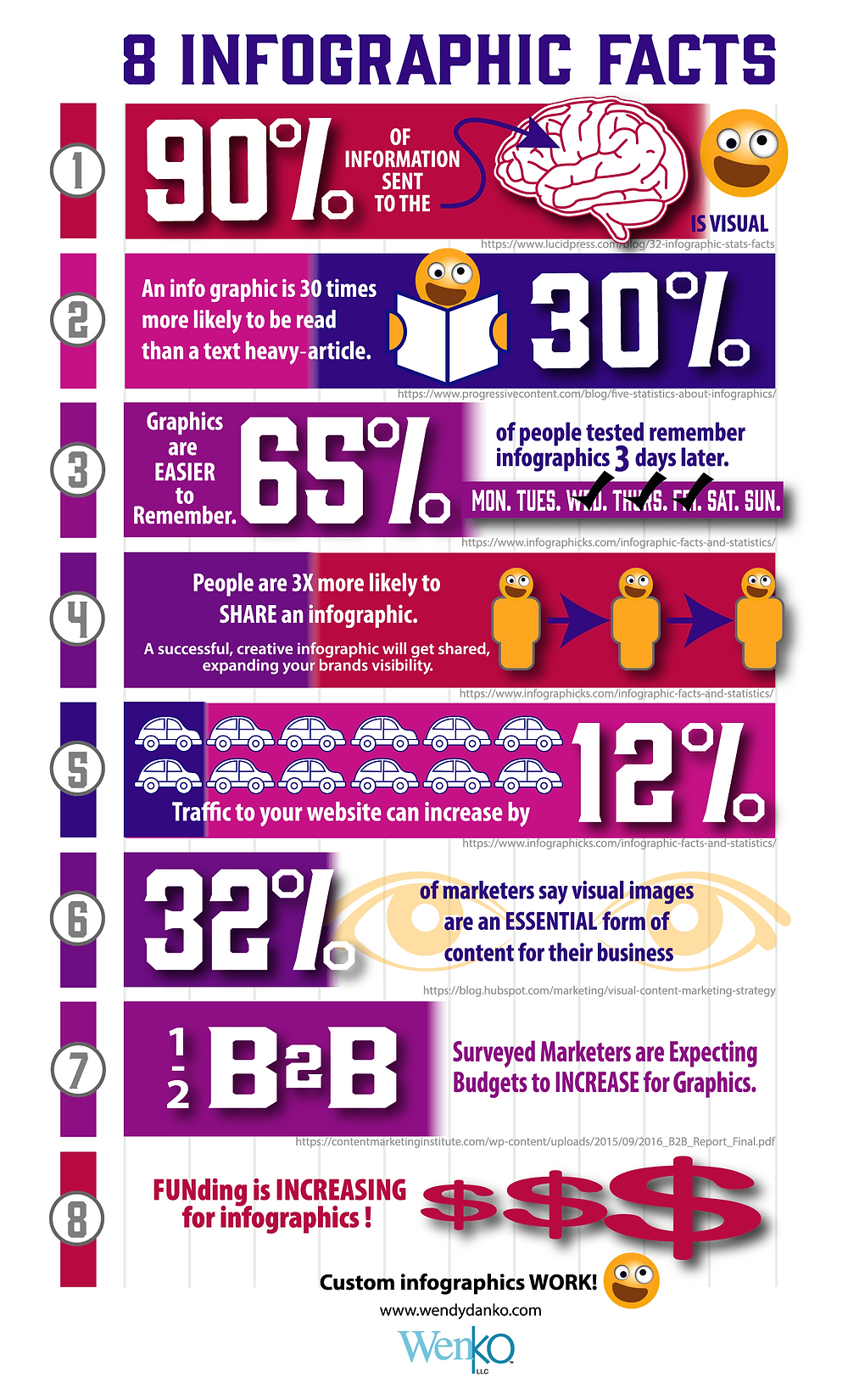 8 Infographic Facts