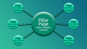 Pillar Pages, Topic Clusters, and Internal Linking, Oh My!