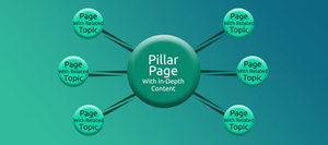 Pillar pages are the start of a topic cluster an illustration