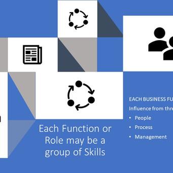 Close the Skills Gap