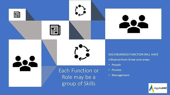 Building a Skills Taxonomy AgylisANZ.jpg