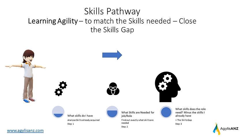 Skills - close the gap image.jpg