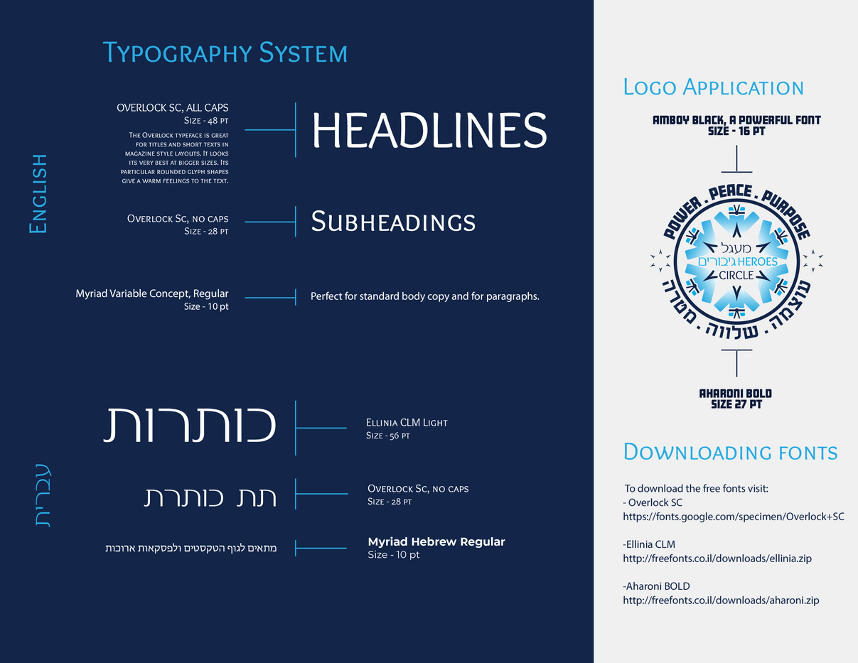 Branding Kit KKC final_typography.png