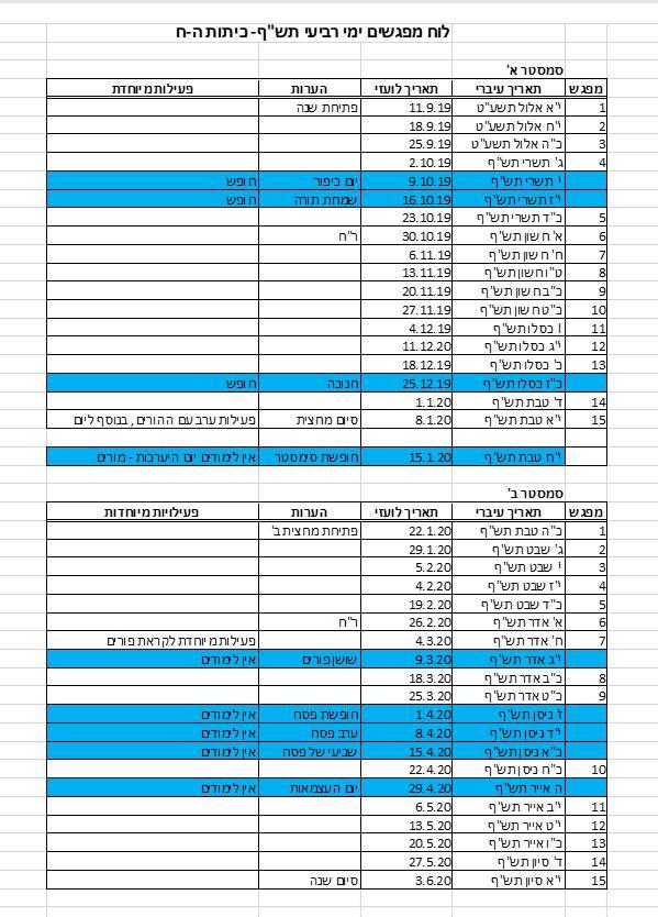 לוח מפגשים ימי רביעי לכתות ה-ח, באפיקים, מרכז מחוננים גוש עציון