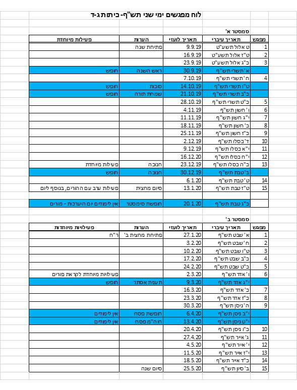 תאריכי מפגשים ימי שני לכתות ג-ד., באפיקים, מרכז מחוננים גוש עציון