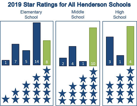 2019 Star Ratings.jpg