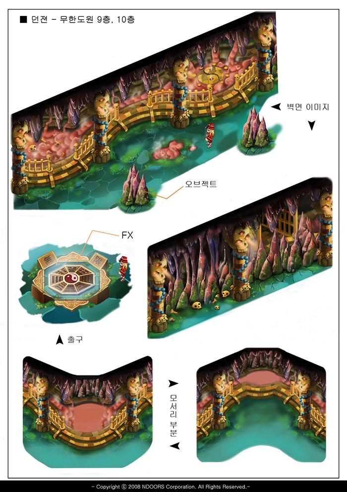 GOONZU Online Dungeons concept
