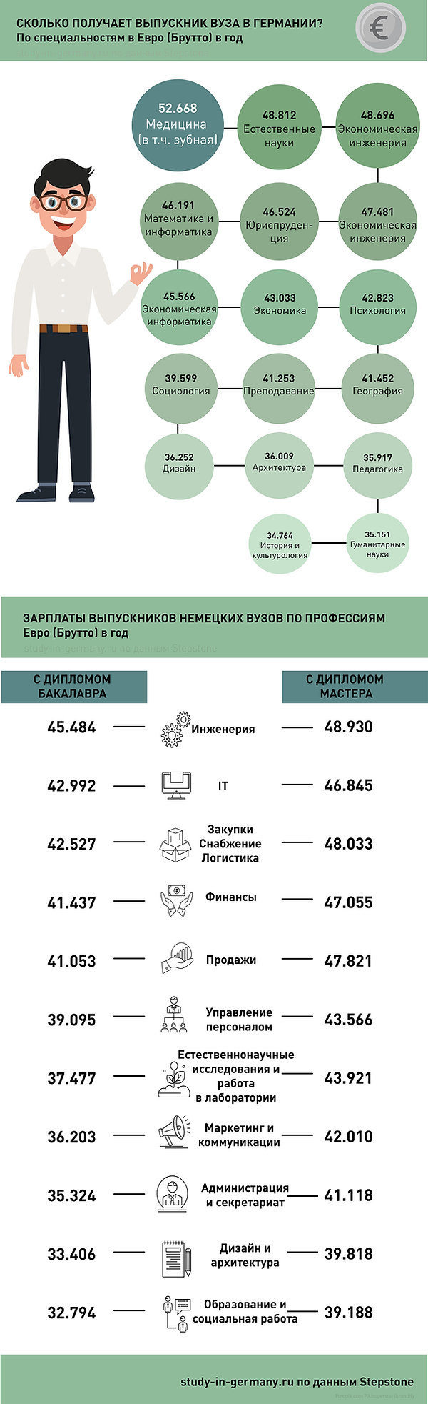 Инфографика 1-1.jpg