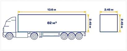 Tent semi-trailer truck (82 cbm)
