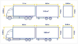 "Road train"" type truck (110-120 cbm)"
