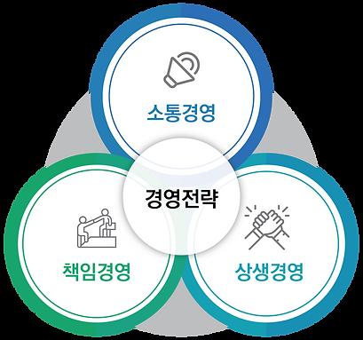 경영전략-12.png