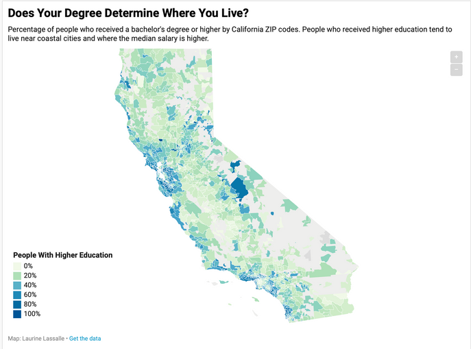 Does Your Degree Determine Where You Live