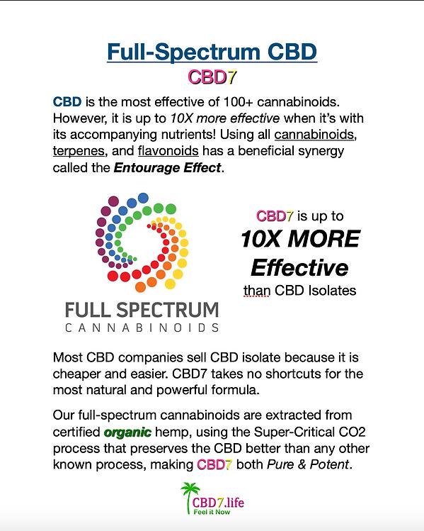 Full-spectrum CBD 7.png