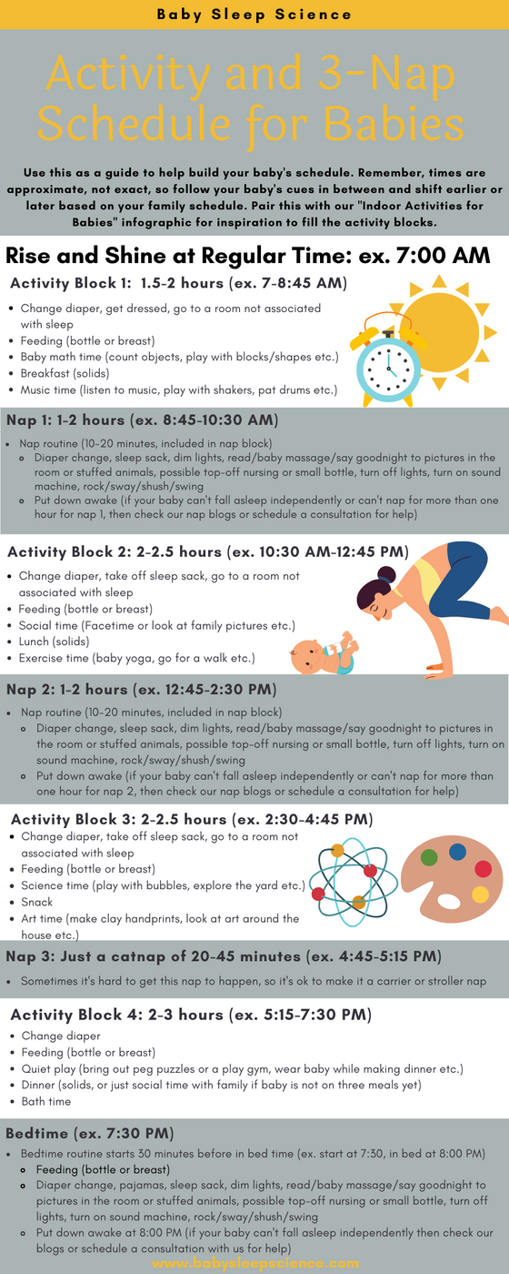 Activity and 3-Nap Schedule for Babies 6-9 Months Old
