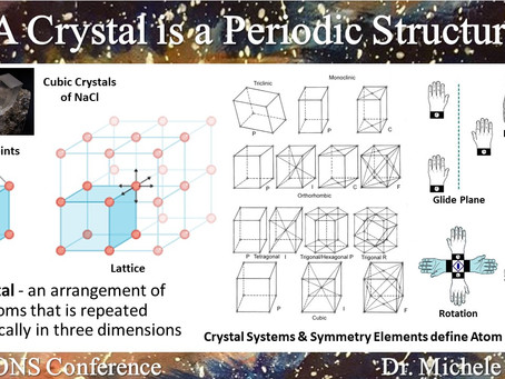 What is a Crystal?