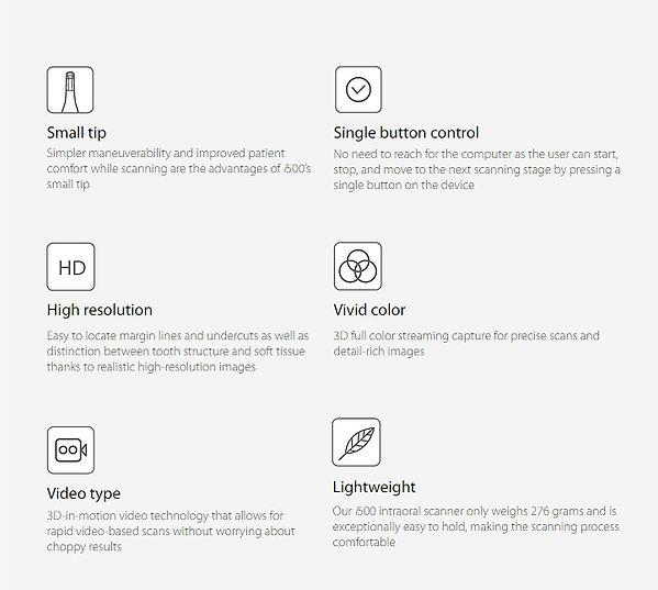 i500 ico web set.jpg