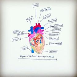 Artist's Heart