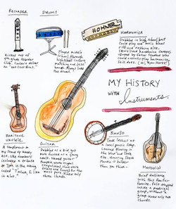 History with Instruments