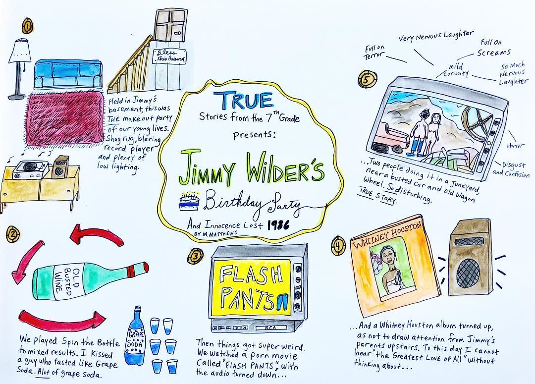 True Story: Jimmy Wilder