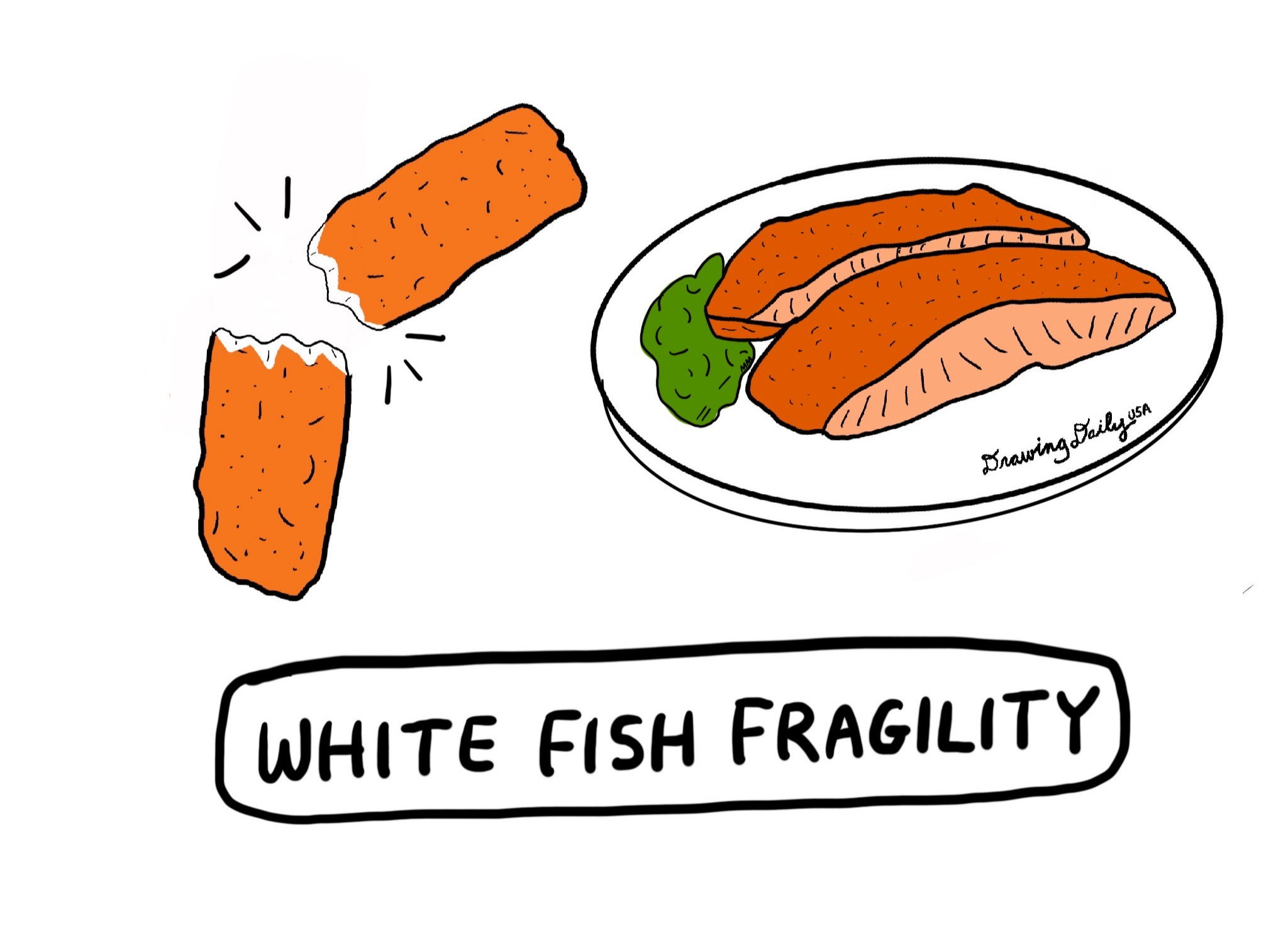 White Fish Fragility