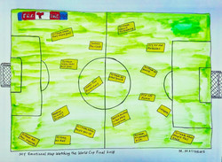 Emotional Map World Cup 2018