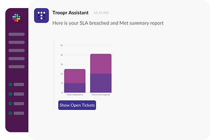 Jira Service Desk Reports in Slack.png