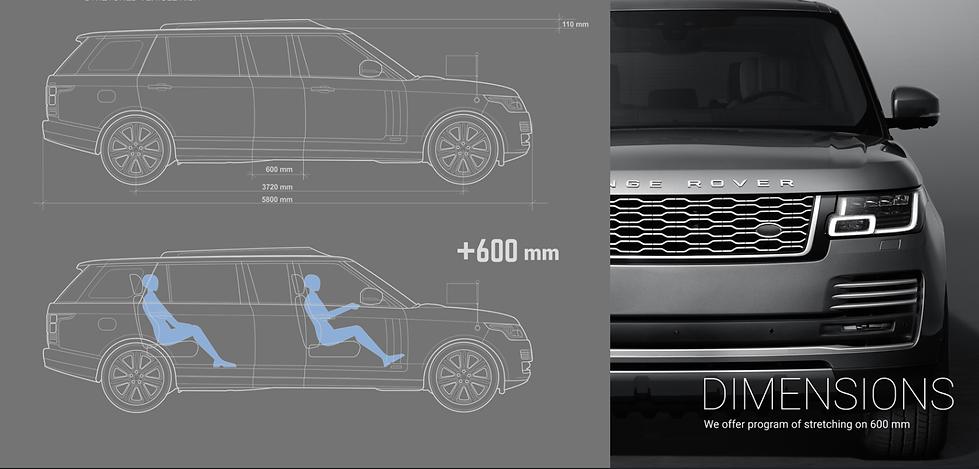 Armored SUV | Range Rover Autobiography