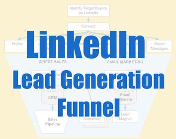 Linkedin Marketing for B2B Lead Generation