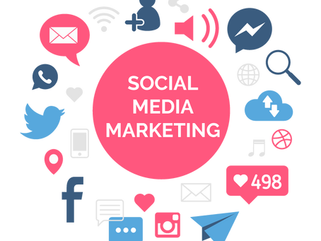Art of Social Media Marketing