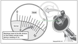 Polarimeter reading